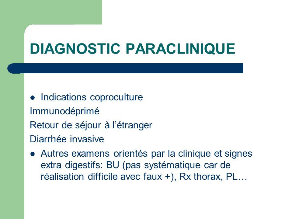 DIAGNOSTIC PARACLINIQUE Indications coproculture Immunodéprimé Retour de séjour à létranger Diarrhée invasive Autres examens orientés par la clinique