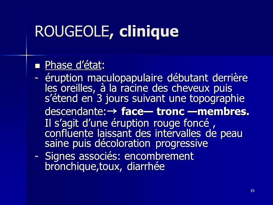 15 ROUGEOLE, clinique Phase détat: Phase détat: - éruption maculopapulaire débutant derrière les oreilles, à la racine des cheveux puis sétend en 3 jo