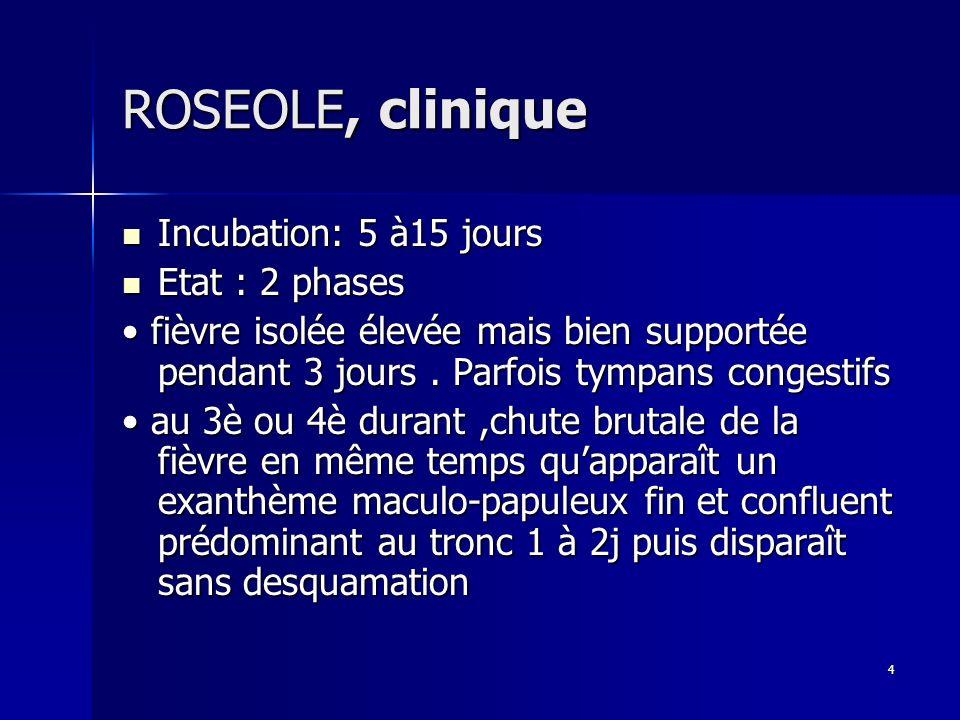 4 ROSEOLE, clinique Incubation: 5 à15 jours Incubation: 5 à15 jours Etat : 2 phases Etat : 2 phases fièvre isolée élevée mais bien supportée pendant 3
