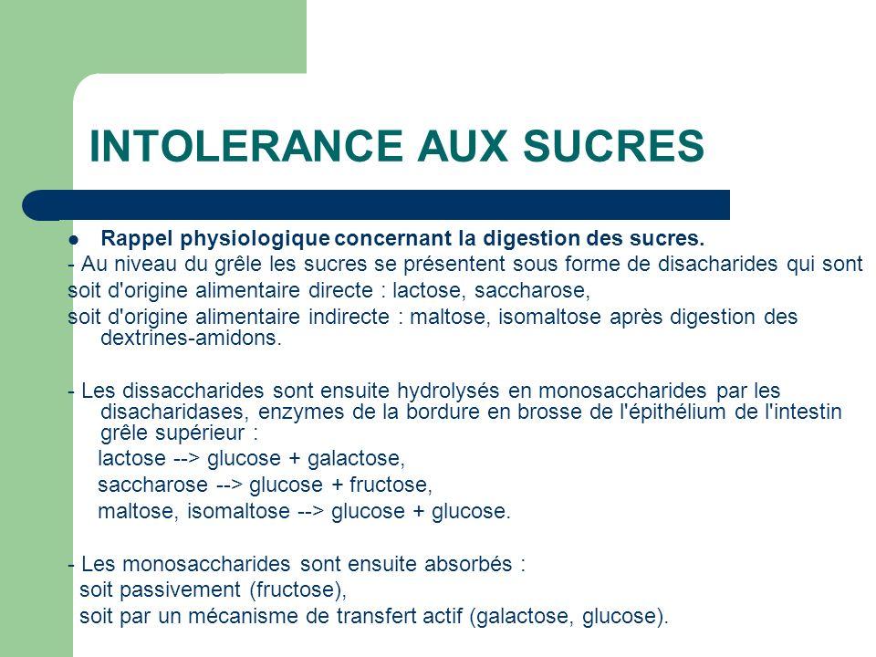 INTOLERANCE AUX SUCRES Rappel physiologique concernant la digestion des sucres. - Au niveau du grêle les sucres se présentent sous forme de disacharid