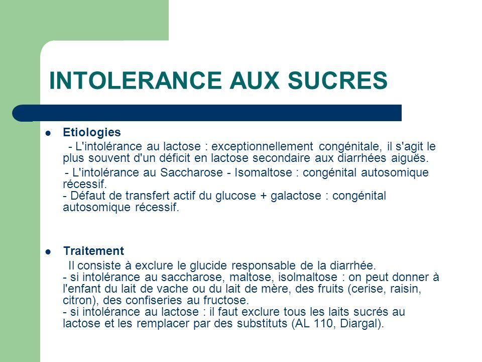 INTOLERANCE AUX SUCRES Etiologies - L'intolérance au lactose : exceptionnellement congénitale, il s'agit le plus souvent d'un déficit en lactose secon