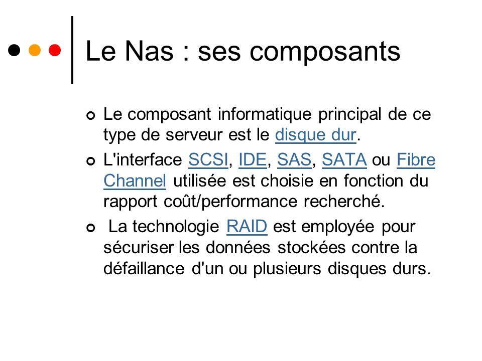 Le Nas : ses composants Le composant informatique principal de ce type de serveur est le disque dur.disque dur L'interface SCSI, IDE, SAS, SATA ou Fib