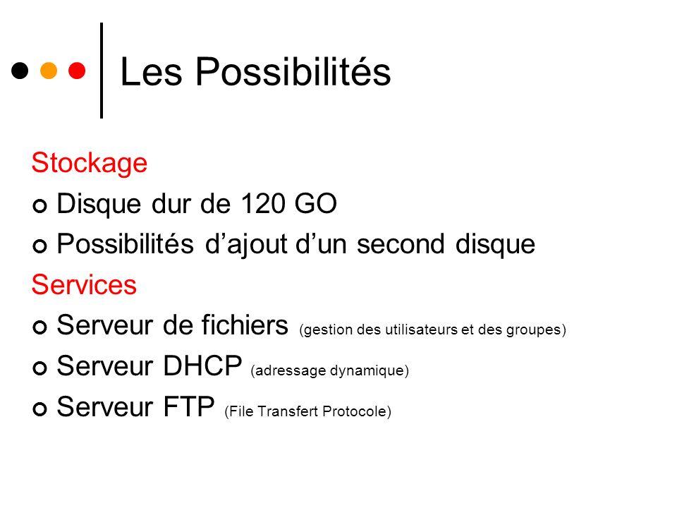 Les Possibilités Stockage Disque dur de 120 GO Possibilités dajout dun second disque Services Serveur de fichiers (gestion des utilisateurs et des gro