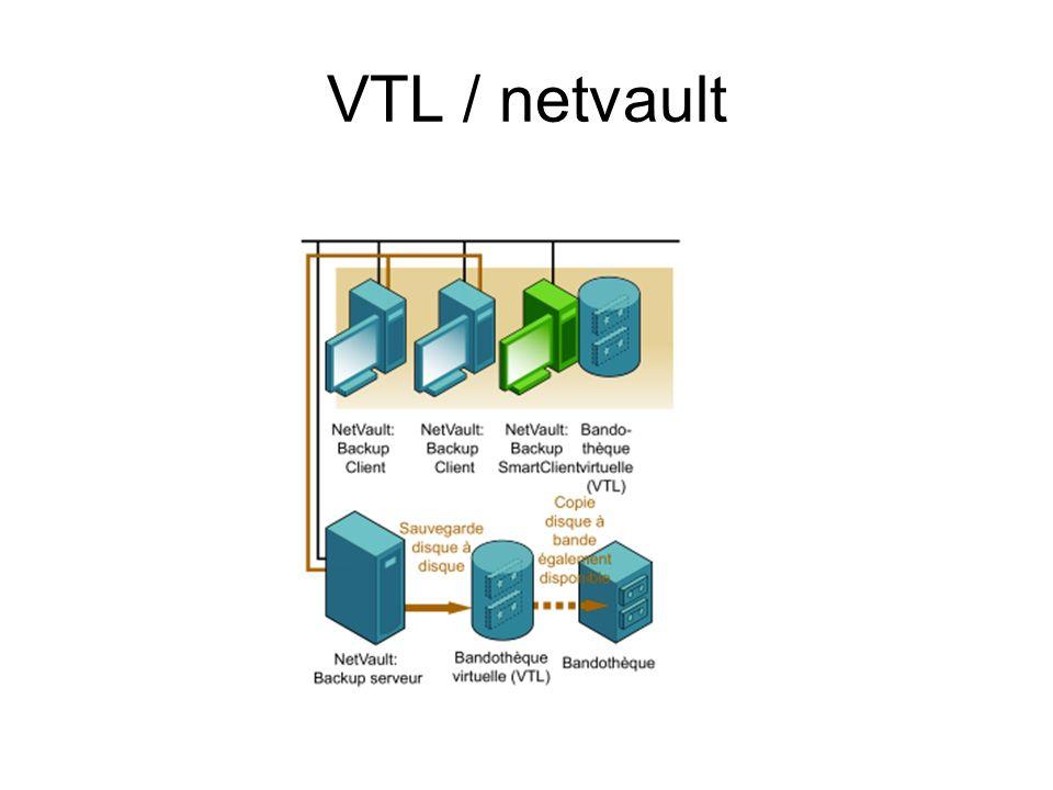 VTL / netvault