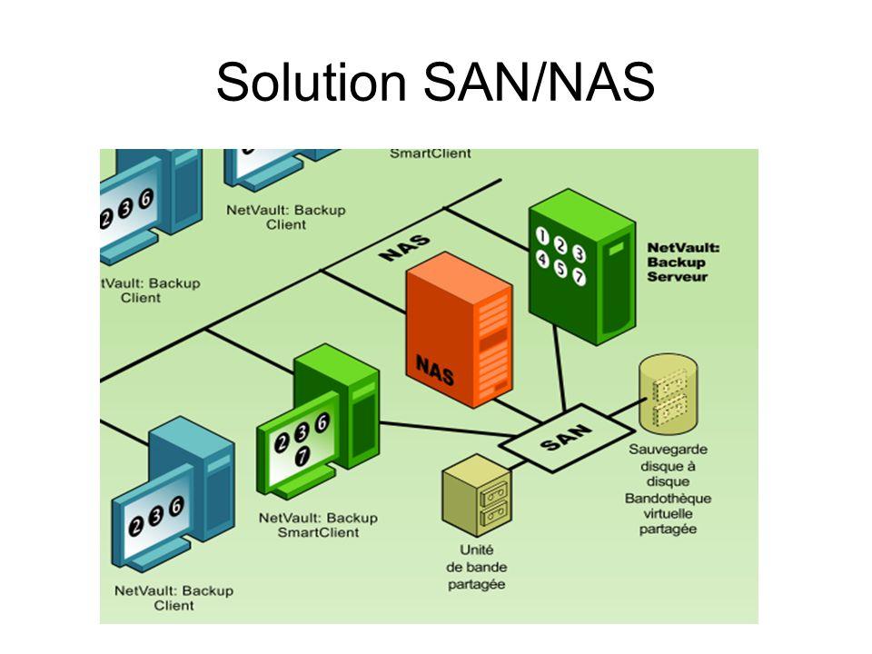 Solution SAN/NAS
