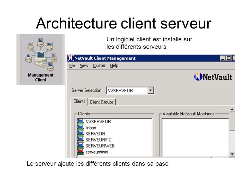 Architecture client serveur Un logiciel client est installé sur les différents serveurs Le serveur ajoute les différents clients dans sa base