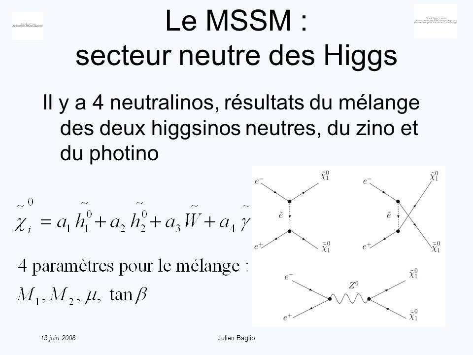 13 juin 2008Julien Baglio Le MSSM : secteur neutre des Higgs Il y a 4 neutralinos, résultats du mélange des deux higgsinos neutres, du zino et du photino