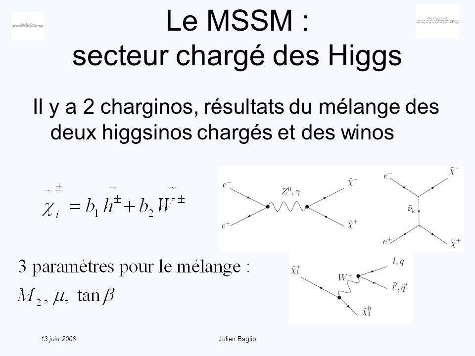 13 juin 2008Julien Baglio Le MSSM : secteur chargé des Higgs Il y a 2 charginos, résultats du mélange des deux higgsinos chargés et des winos