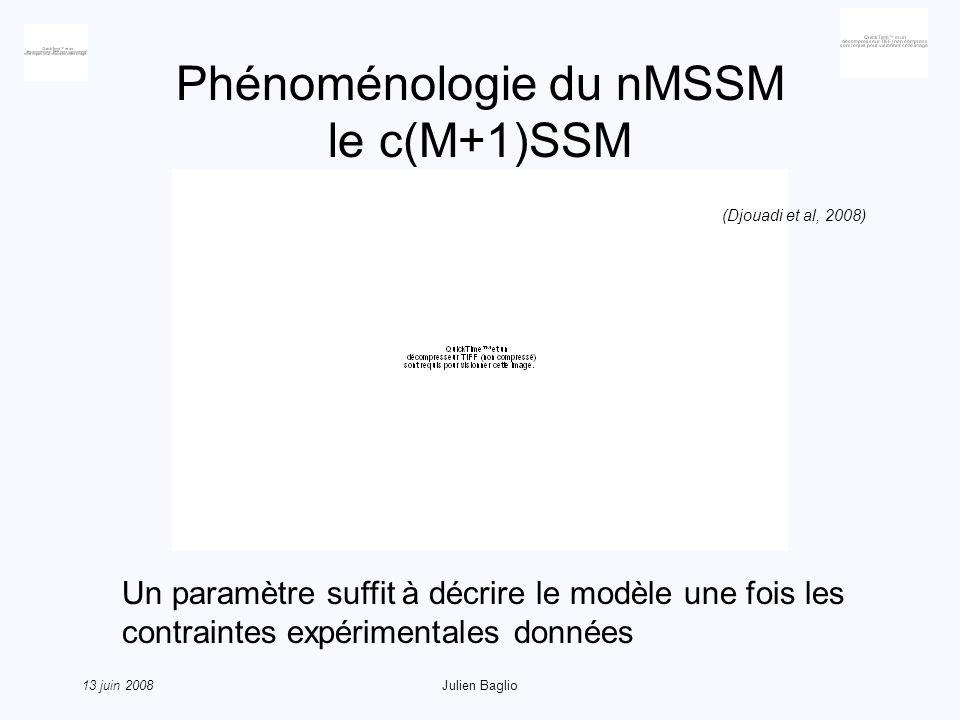 13 juin 2008Julien Baglio Phénoménologie du nMSSM le c(M+1)SSM (Djouadi et al, 2008) Un paramètre suffit à décrire le modèle une fois les contraintes expérimentales données