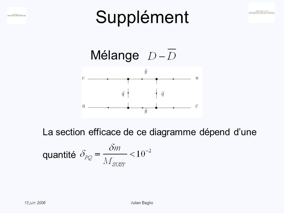 13 juin 2008Julien Baglio Supplément Mélange La section efficace de ce diagramme dépend dune quantité