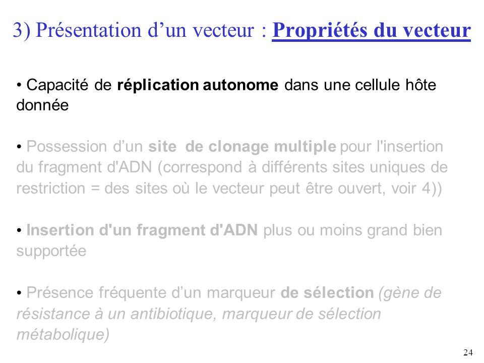 24 3) Présentation dun vecteur : Propriétés du vecteur Capacité de réplication autonome dans une cellule hôte donnée Possession dun site de clonage mu