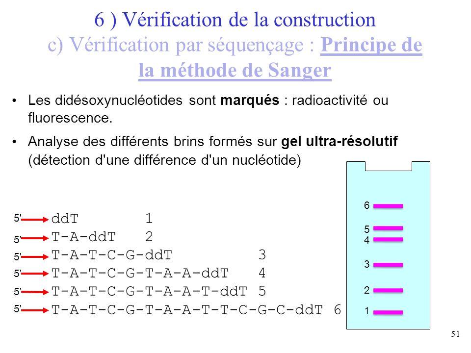 51 Les didésoxynucléotides sont marqués : radioactivité ou fluorescence. Analyse des différents brins formés sur gel ultra-résolutif (détection d'une