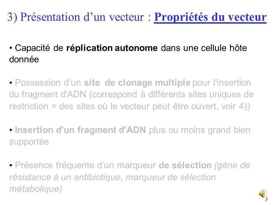 2 3) Présentation dun vecteur de clonage Grande diversité des vecteurs : (détaillée en B) Cosmides Bactériophages Chromosomes artificiels de levure (Y