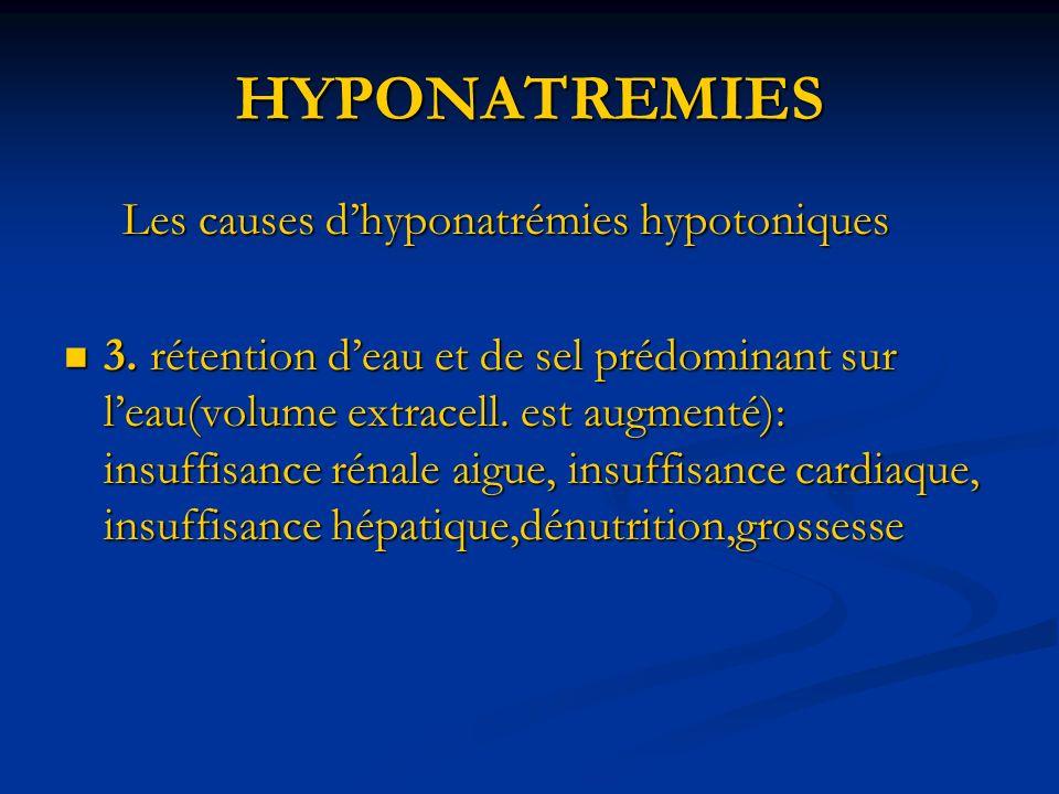 HYPONATREMIES Les causes dhyponatrémies hypotoniques Les causes dhyponatrémies hypotoniques 3.