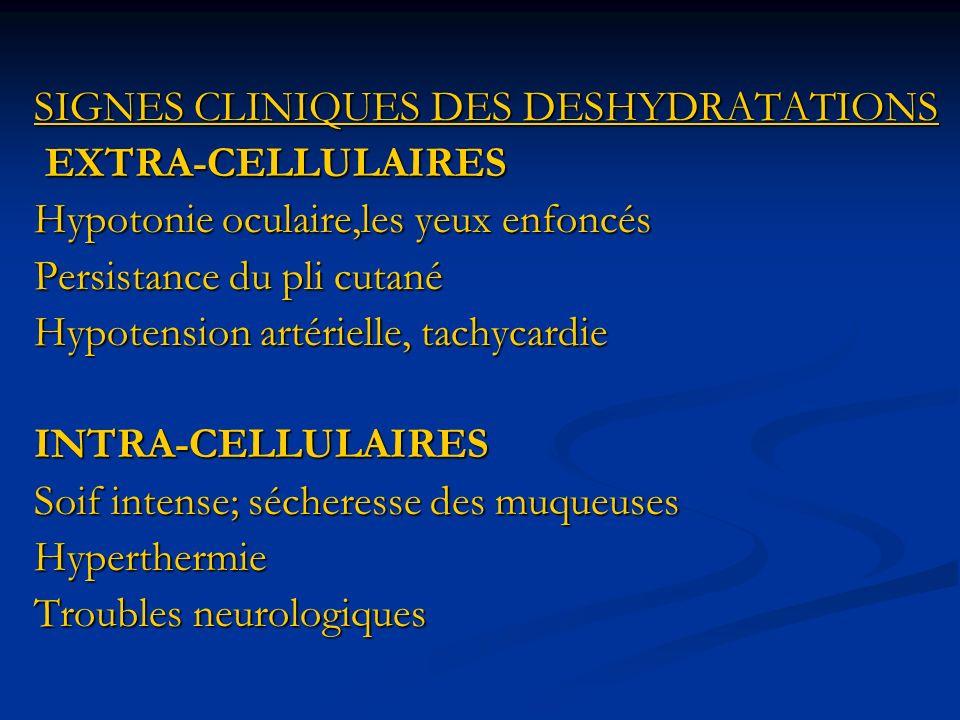 SIGNES CLINIQUES DES DESHYDRATATIONS EXTRA-CELLULAIRES EXTRA-CELLULAIRES Hypotonie oculaire,les yeux enfoncés Persistance du pli cutané Hypotension artérielle, tachycardie INTRA-CELLULAIRES Soif intense; sécheresse des muqueuses Hyperthermie Troubles neurologiques