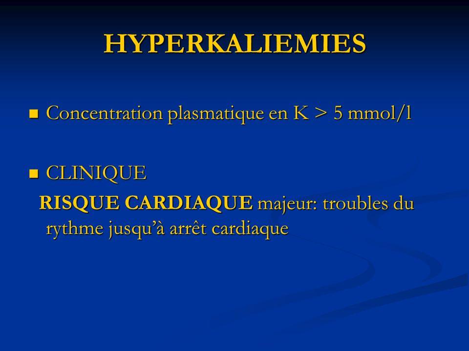 HYPERKALIEMIES Concentration plasmatique en K > 5 mmol/l Concentration plasmatique en K > 5 mmol/l CLINIQUE CLINIQUE RISQUE CARDIAQUE majeur: troubles du rythme jusquà arrêt cardiaque RISQUE CARDIAQUE majeur: troubles du rythme jusquà arrêt cardiaque