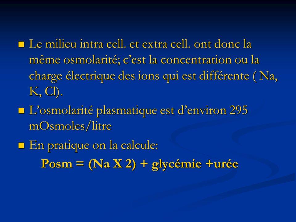 Le milieu intra cell. et extra cell. ont donc la même osmolarité; cest la concentration ou la charge électrique des ions qui est différente ( Na, K, C