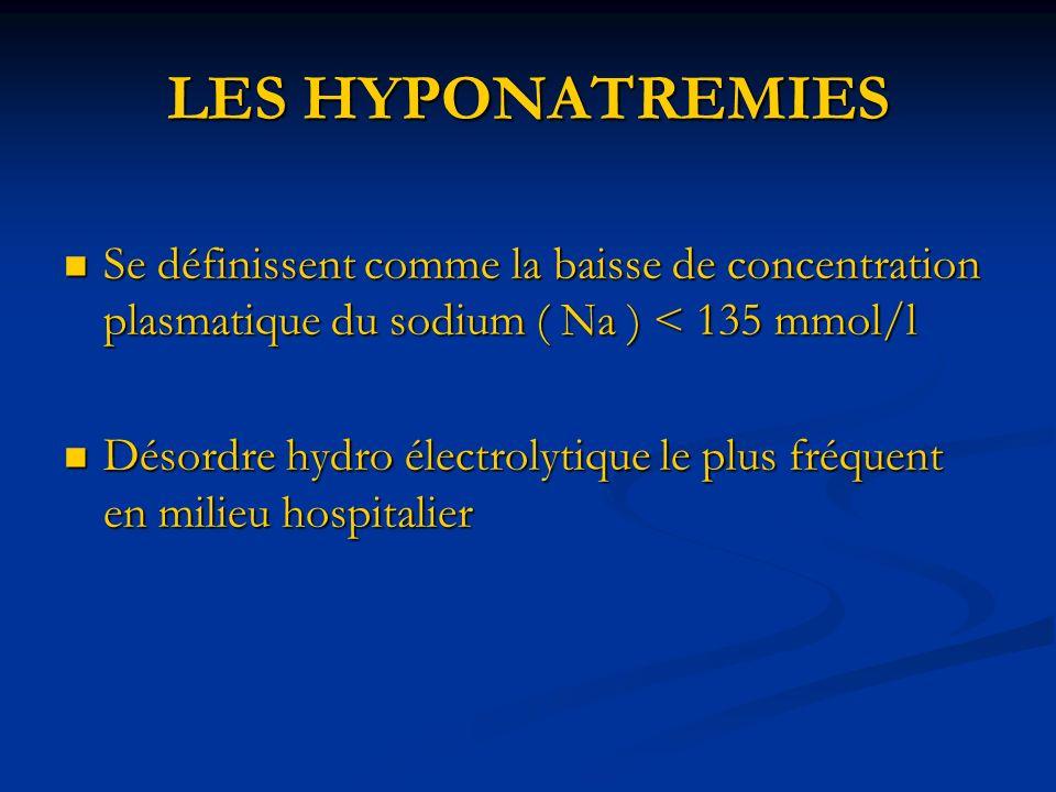 HYPOKALIEMIES ETIOLOGIES ETIOLOGIES Pertes rénales: atteintes rénales, maladies endocriniennes(hypercorticisme),diurétiques Pertes rénales: atteintes rénales, maladies endocriniennes(hypercorticisme),diurétiques Pertes digestives: vomissements, aspiration,fistules,diarrhées,laxatifs Pertes digestives: vomissements, aspiration,fistules,diarrhées,laxatifs Carence dapports Carence dapports Transfert excessif du K en intra cellulaire: alcaloses Transfert excessif du K en intra cellulaire: alcaloses
