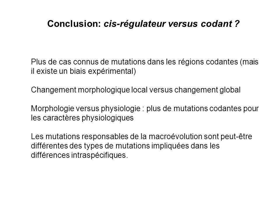 Conclusion: cis-régulateur versus codant .