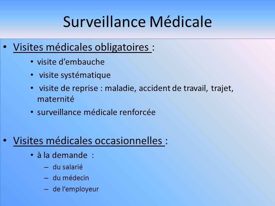 Surveillance Médicale Visites médicales obligatoires : visite dembauche visite systématique visite de reprise : maladie, accident de travail, trajet,