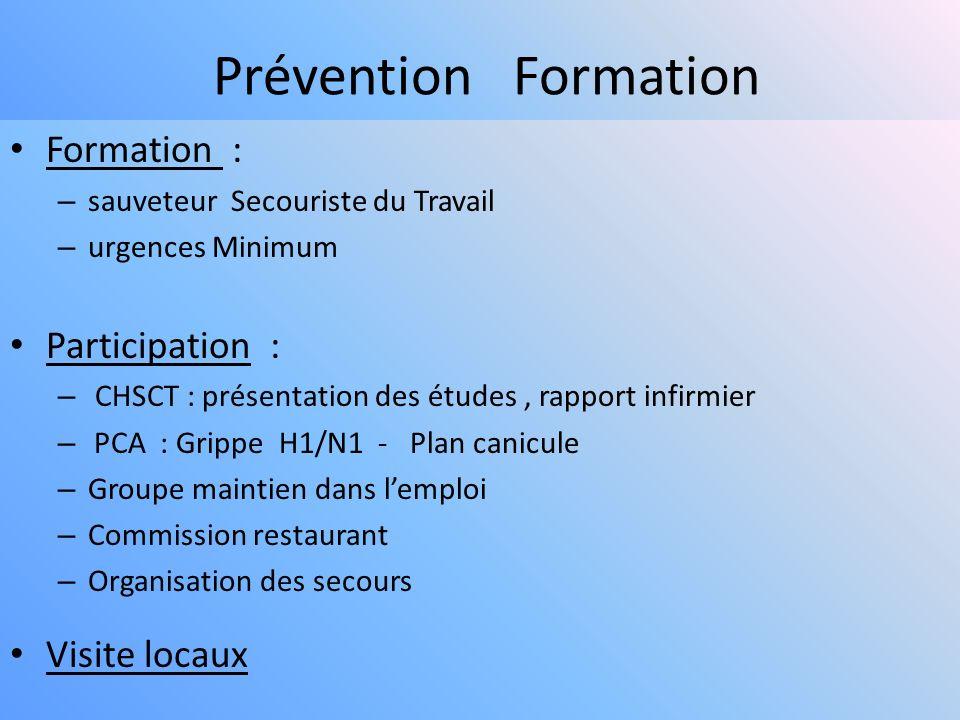 Prévention Formation Formation : – sauveteur Secouriste du Travail – urgences Minimum Participation : – CHSCT : présentation des études, rapport infir