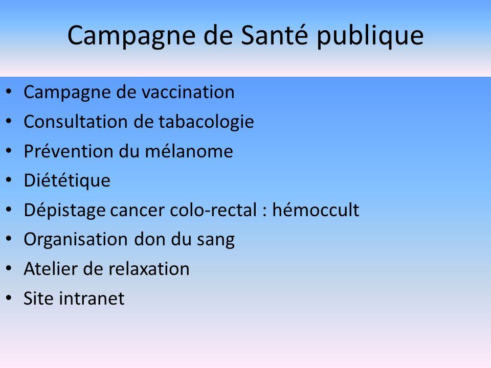 Campagne de Santé publique Campagne de vaccination Consultation de tabacologie Prévention du mélanome Diététique Dépistage cancer colo-rectal : hémocc