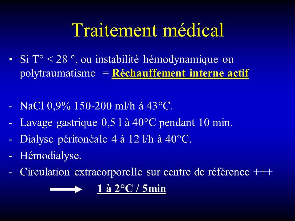 Traitement médical Si T° < 28 °, ou instabilité hémodynamique ou polytraumatisme = Réchauffement interne actif -NaCl 0,9% 150-200 ml/h à 43°C. -Lavage
