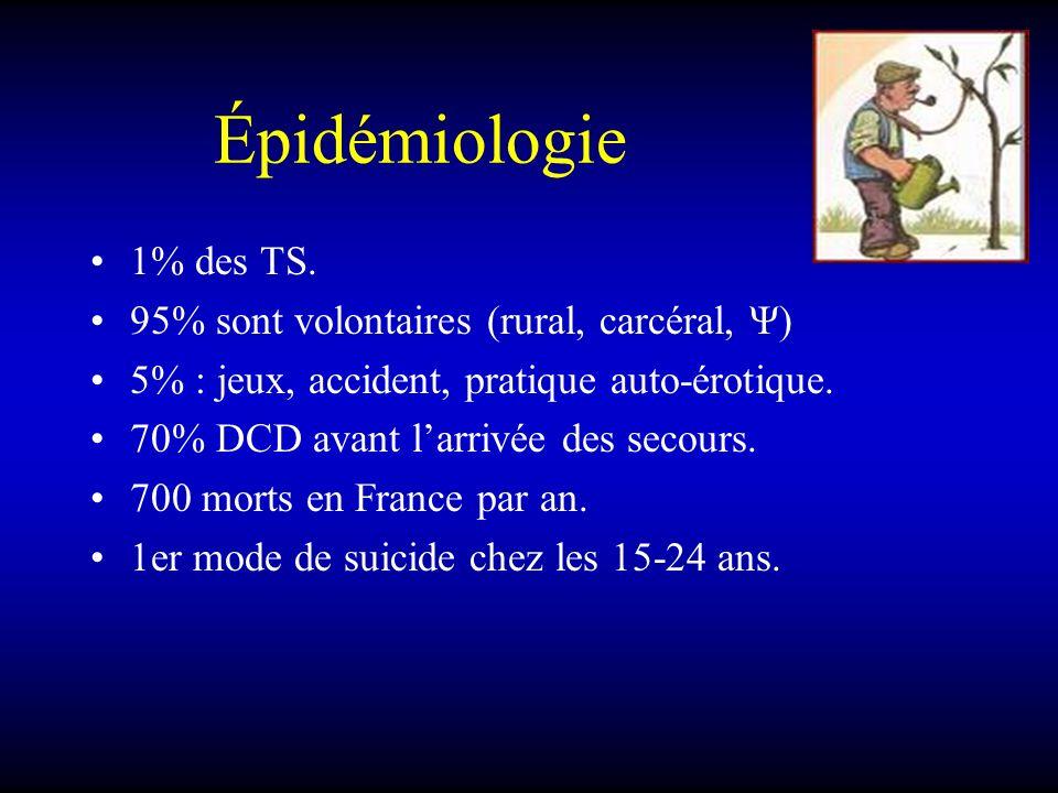 Épidémiologie 1% des TS. 95% sont volontaires (rural, carcéral, Ψ) 5% : jeux, accident, pratique auto-érotique. 70% DCD avant larrivée des secours. 70