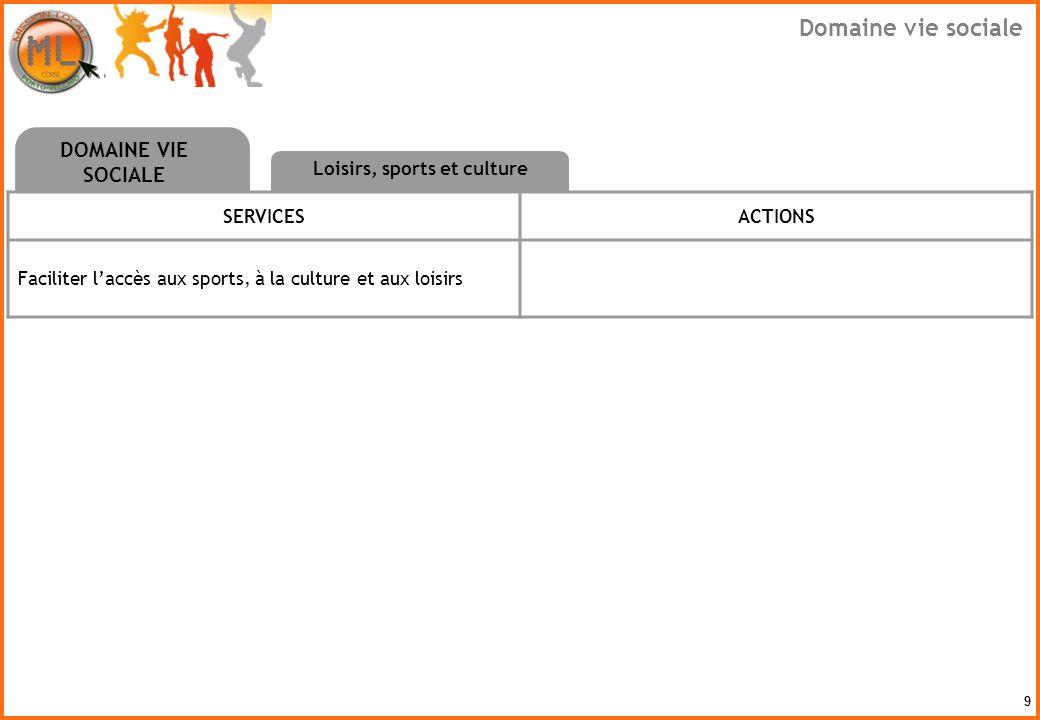 9 SERVICESACTIONS Faciliter laccès aux sports, à la culture et aux loisirs DOMAINE VIE SOCIALE Loisirs, sports et culture Domaine vie sociale
