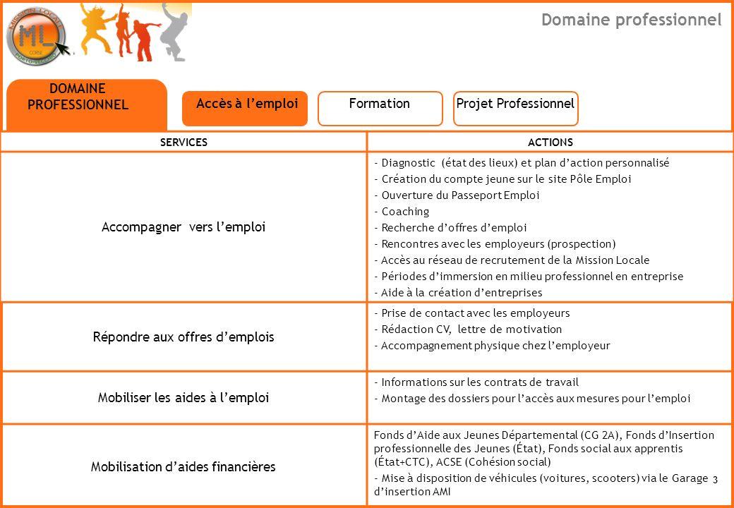 4 SERVICESACTIONS Orienter vers les formations - Evaluer les besoins de formation - Repérage des compétences clés - Mise en relations vers les différentes formations : Collectivité Territoriale de Corse, Conseil général (PDI), AFPA, Compétences Clés (Etat), CNED, FOAD, autres formations, y compris hors de Corse Aide administrative - Inscription au Pôle Emploi - Vérification des pièces pour le dossier de candidature - Liaison avec lASP pour le dossier de prise en charge de la couverture sociale et de la rémunération.
