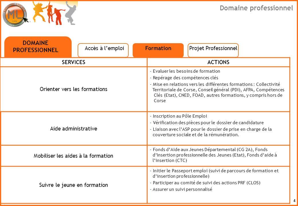 4 SERVICESACTIONS Orienter vers les formations - Evaluer les besoins de formation - Repérage des compétences clés - Mise en relations vers les différe