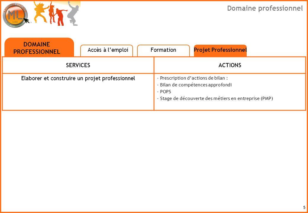 5 SERVICESACTIONS Elaborer et construire un projet professionnel - Prescription dactions de bilan : - Bilan de compétences approfondi - POPS - Stage d