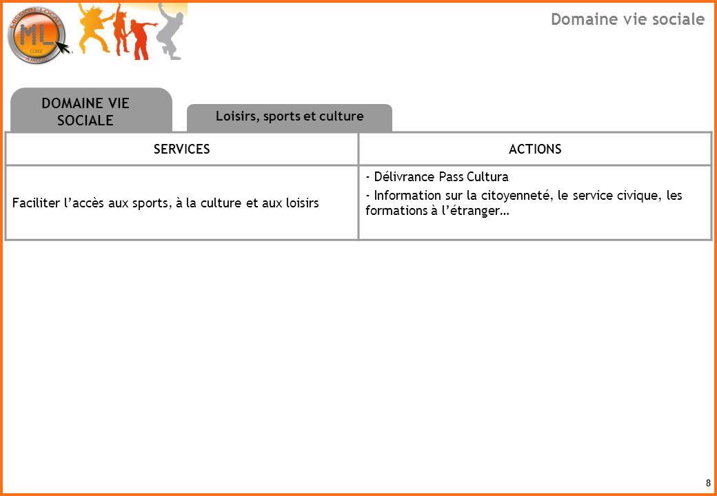 8 SERVICESACTIONS Faciliter laccès aux sports, à la culture et aux loisirs - Délivrance Pass Cultura - Information sur la citoyenneté, le service civi