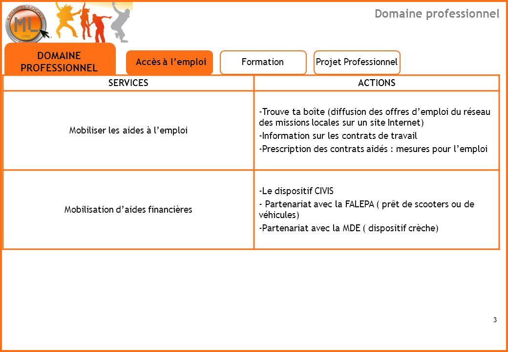 4 SERVICESACTIONS Orienter vers les formations -Evaluation des besoins en formation -Repérage des compétences clés -Mise en relation vers les différentes formations de la Collectivité Territoriale de Corse, AFPA, Compétences clés (Etat), Pôle Emploi et autres formations y compris hors de Corse.