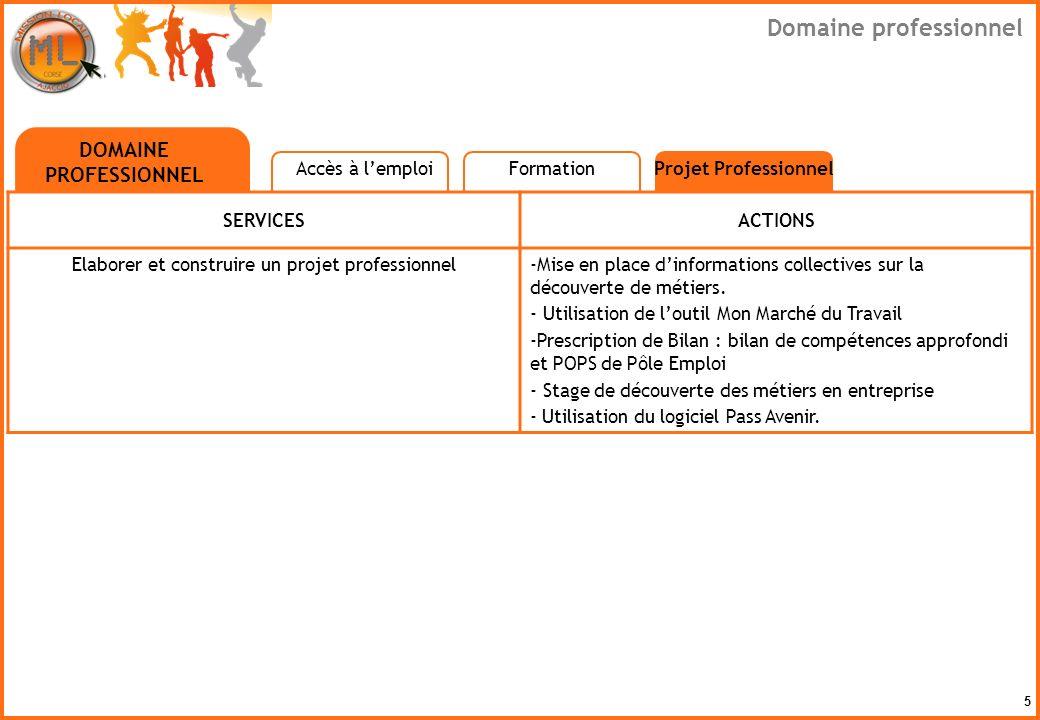 5 SERVICESACTIONS Elaborer et construire un projet professionnel-Mise en place dinformations collectives sur la découverte de métiers. - Utilisation d