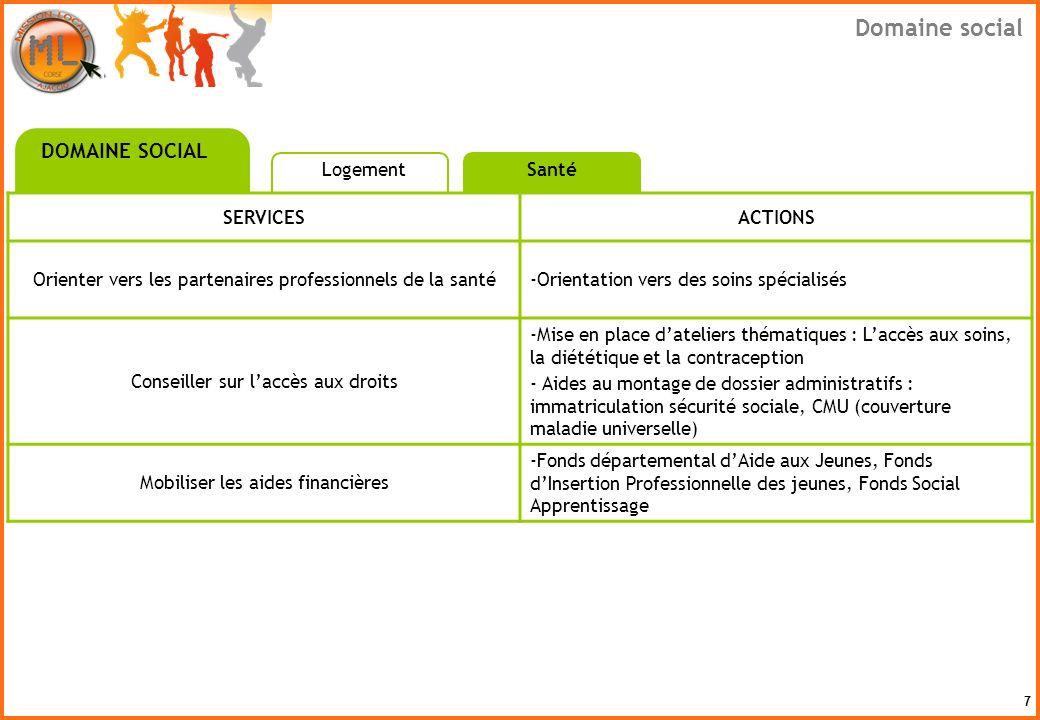 7 SERVICESACTIONS Orienter vers les partenaires professionnels de la santé-Orientation vers des soins spécialisés Conseiller sur laccès aux droits -Mi