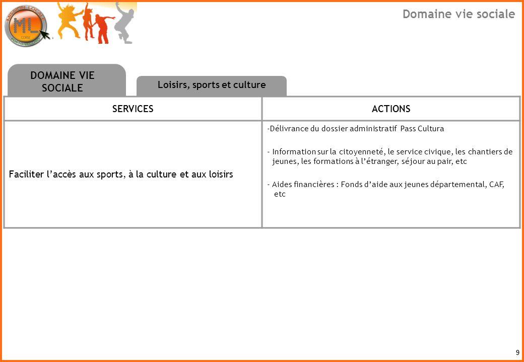 9 SERVICESACTIONS Faciliter laccès aux sports, à la culture et aux loisirs -Délivrance du dossier administratif Pass Cultura - Information sur la cito