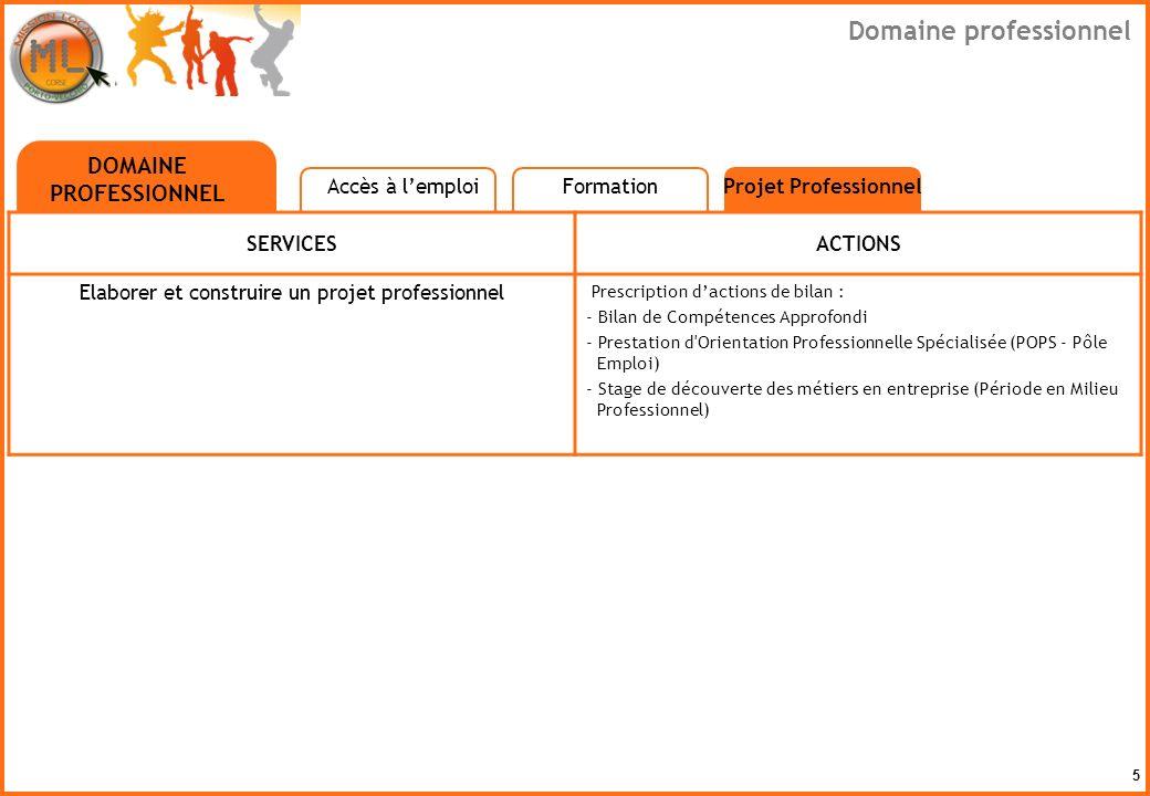 5 SERVICESACTIONS Elaborer et construire un projet professionnel Prescription dactions de bilan : - Bilan de Compétences Approfondi - Prestation d'Ori