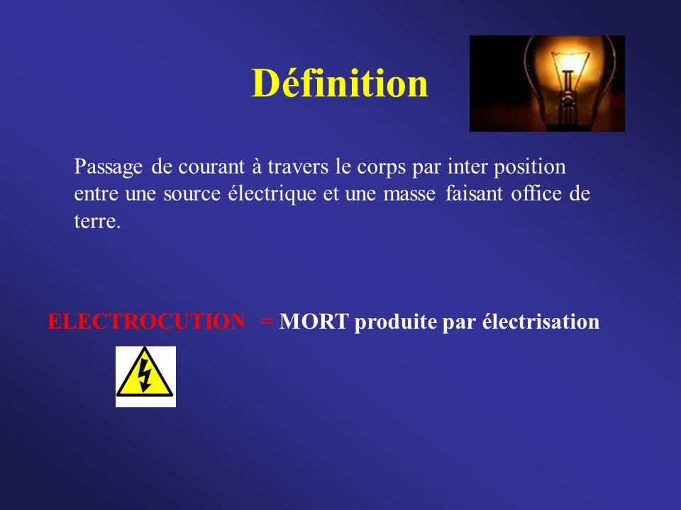 Circonstances de Survenue Electricité domestique ( 1000V) - Le 220 V tue autant que les autres types de courant.