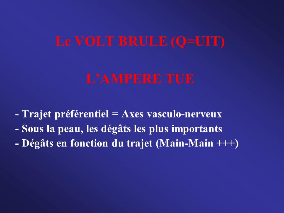 Le VOLT BRULE (Q=UIT) LAMPERE TUE - Trajet préférentiel = Axes vasculo-nerveux - Sous la peau, les dégâts les plus importants - Dégâts en fonction du