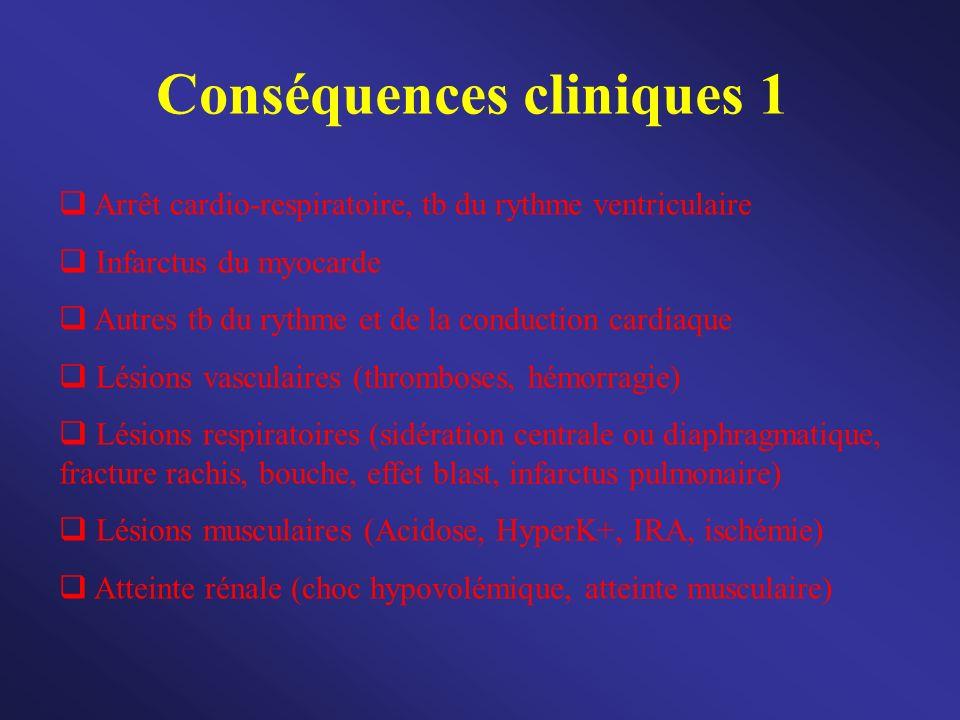 Conséquences cliniques 1 Arrêt cardio-respiratoire, tb du rythme ventriculaire Infarctus du myocarde Autres tb du rythme et de la conduction cardiaque