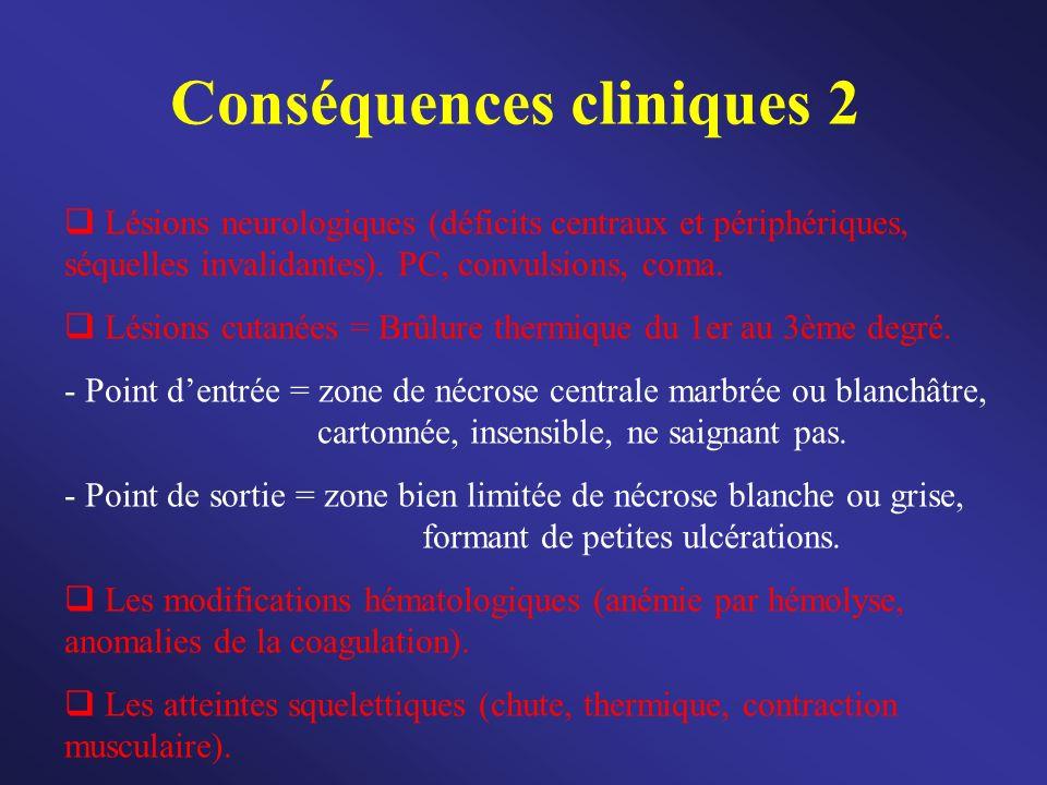 Conséquences cliniques 2 Lésions neurologiques (déficits centraux et périphériques, séquelles invalidantes). PC, convulsions, coma. Lésions cutanées =
