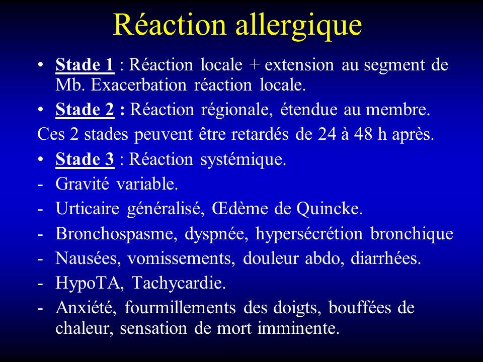 Réaction allergique Stade 1 : Réaction locale + extension au segment de Mb.