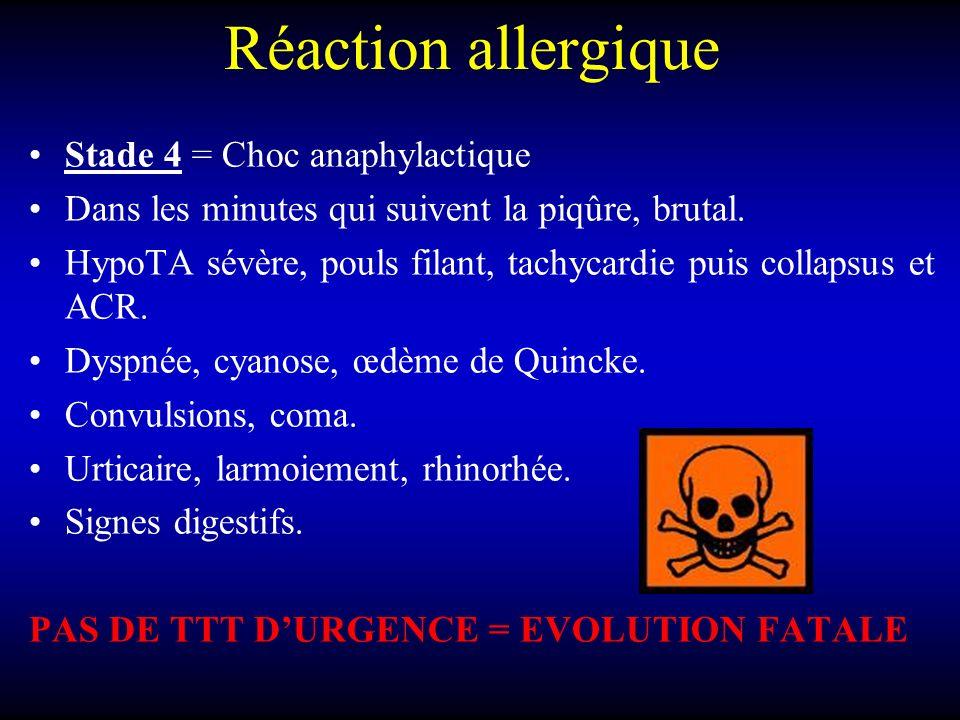 Réaction allergique Stade 4 = Choc anaphylactique Dans les minutes qui suivent la piqûre, brutal.