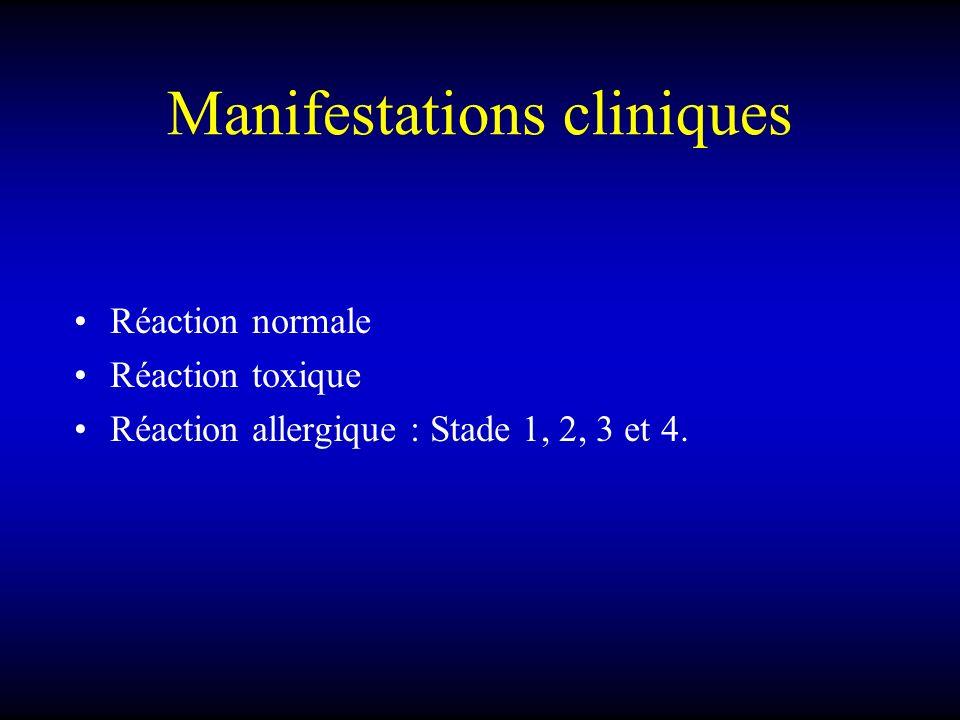 Manifestations cliniques Réaction normale Réaction toxique Réaction allergique : Stade 1, 2, 3 et 4.