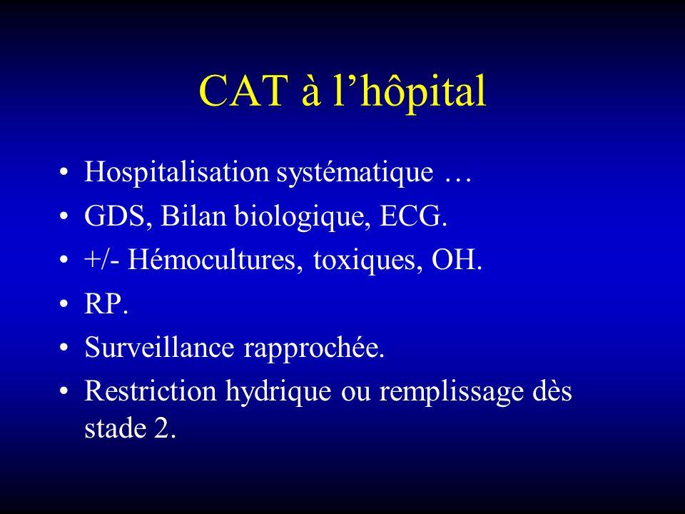 CAT à lhôpital Hospitalisation systématique … GDS, Bilan biologique, ECG. +/- Hémocultures, toxiques, OH. RP. Surveillance rapprochée. Restriction hyd