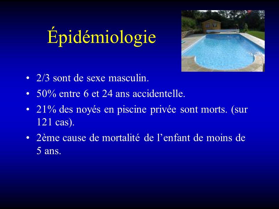 Épidémiologie 2/3 sont de sexe masculin. 50% entre 6 et 24 ans accidentelle. 21% des noyés en piscine privée sont morts. (sur 121 cas). 2ème cause de