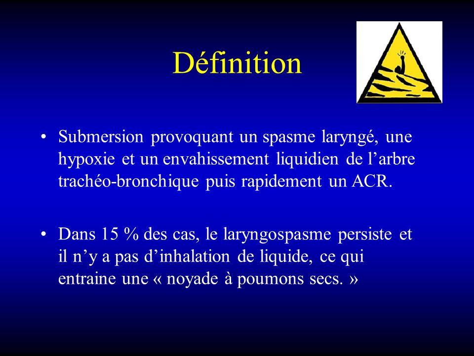 Définition Submersion provoquant un spasme laryngé, une hypoxie et un envahissement liquidien de larbre trachéo-bronchique puis rapidement un ACR. Dan