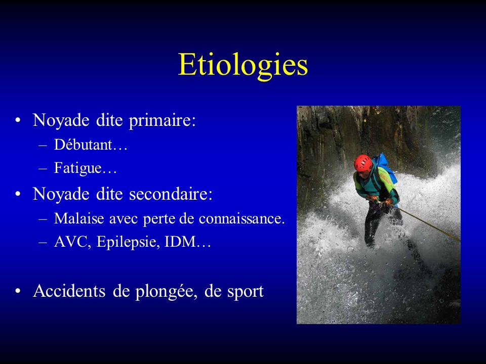Etiologies Noyade dite primaire: –Débutant… –Fatigue… Noyade dite secondaire: –Malaise avec perte de connaissance. –AVC, Epilepsie, IDM… Accidents de