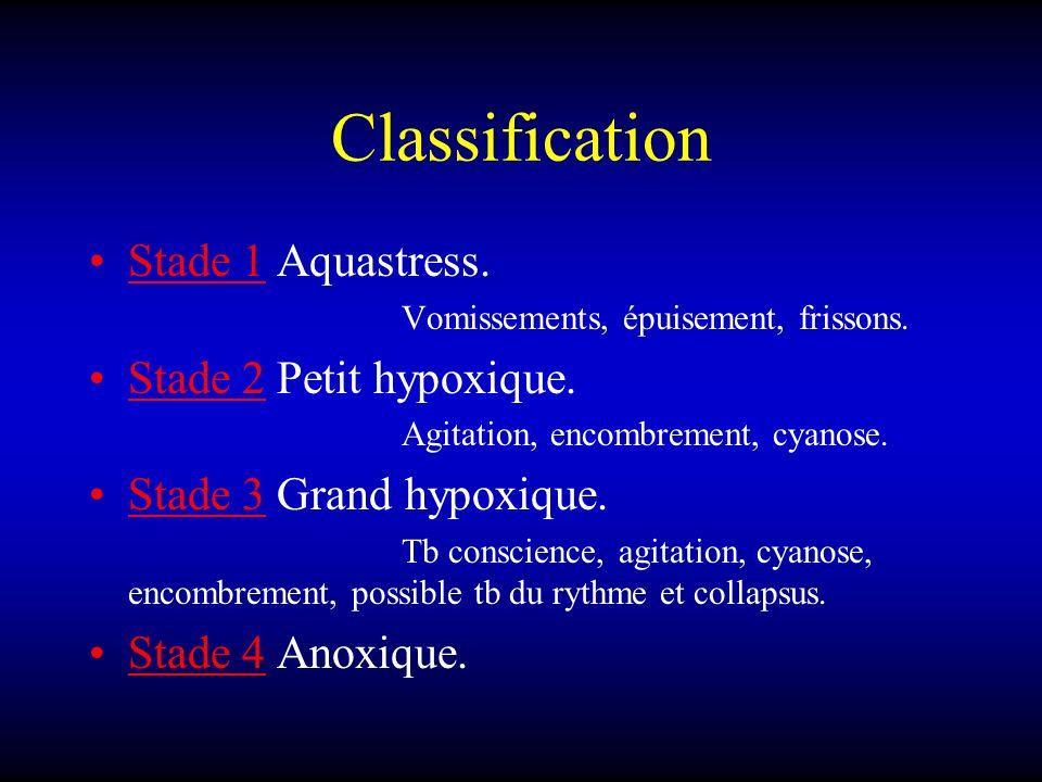 Classification Stade 1 Aquastress. Vomissements, épuisement, frissons. Stade 2 Petit hypoxique. Agitation, encombrement, cyanose. Stade 3 Grand hypoxi